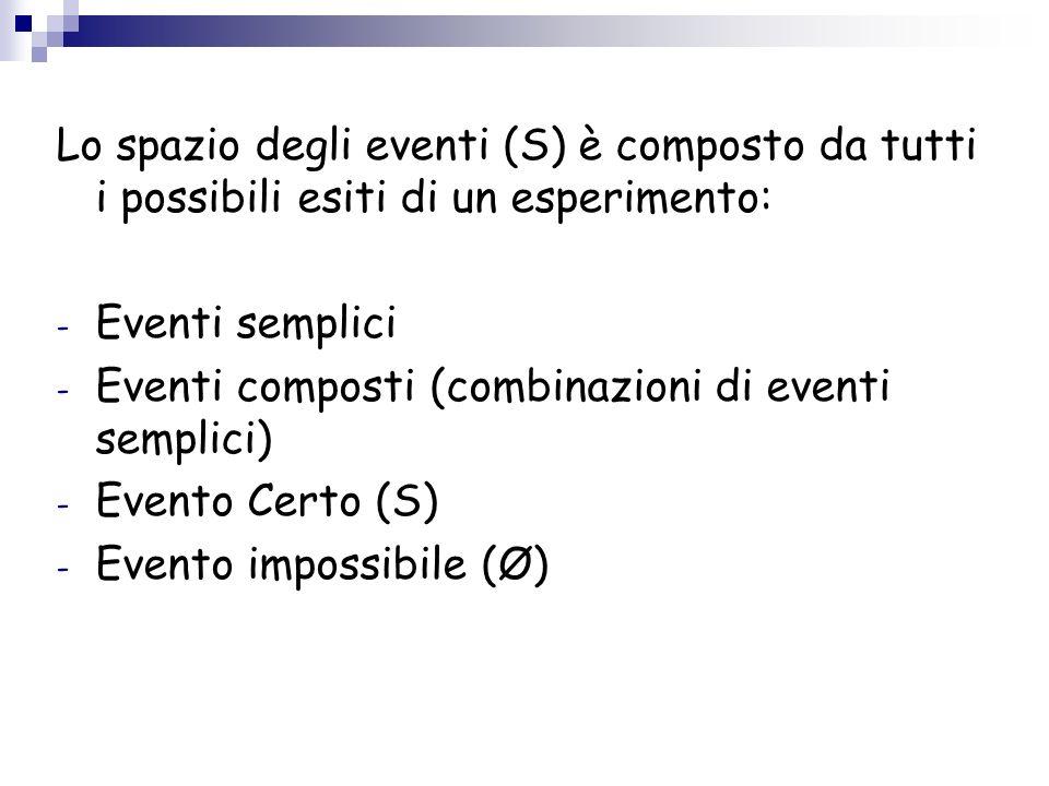 Lo spazio degli eventi (S) è composto da tutti i possibili esiti di un esperimento: