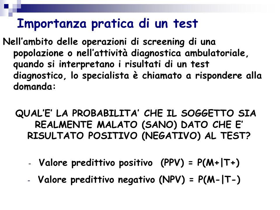 Importanza pratica di un test