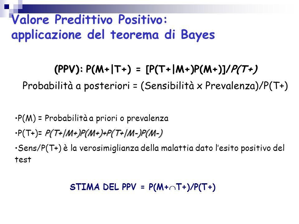 Valore Predittivo Positivo: applicazione del teorema di Bayes