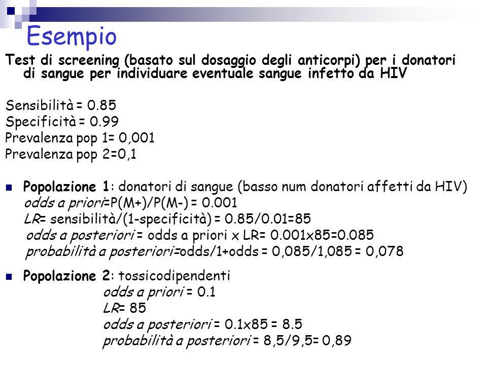 Esempio Test di screening (basato sul dosaggio degli anticorpi) per i donatori di sangue per individuare eventuale sangue infetto da HIV.