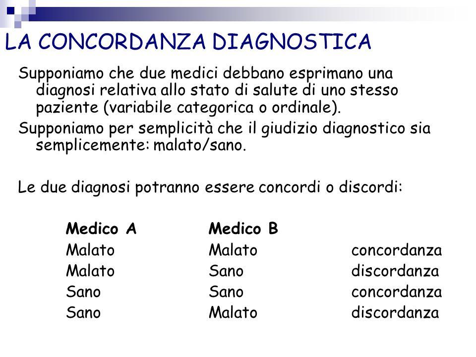 LA CONCORDANZA DIAGNOSTICA