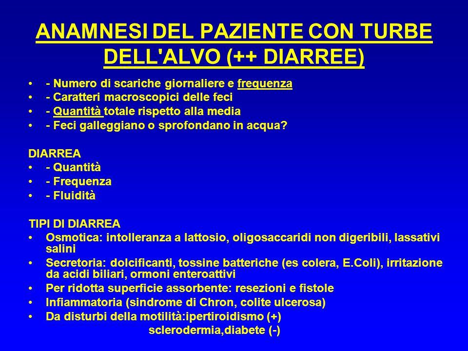 ANAMNESI DEL PAZIENTE CON TURBE DELL ALVO (++ DIARREE)