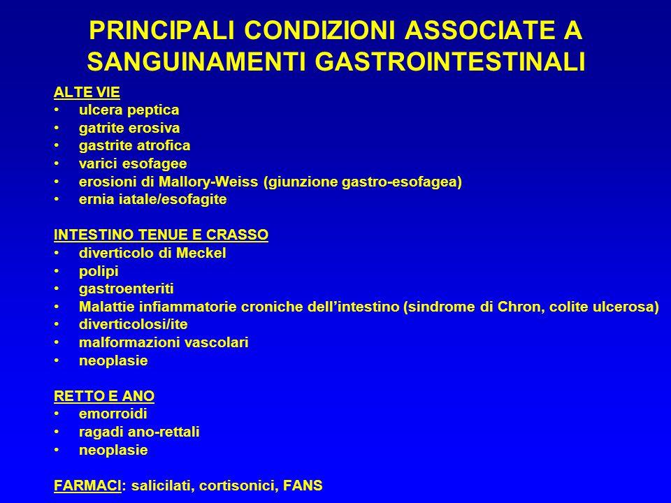 PRINCIPALI CONDIZIONI ASSOCIATE A SANGUINAMENTI GASTROINTESTINALI