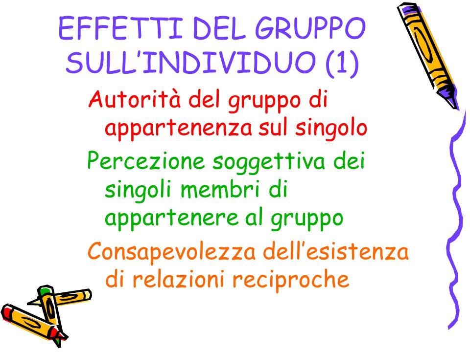 EFFETTI DEL GRUPPO SULL'INDIVIDUO (1)