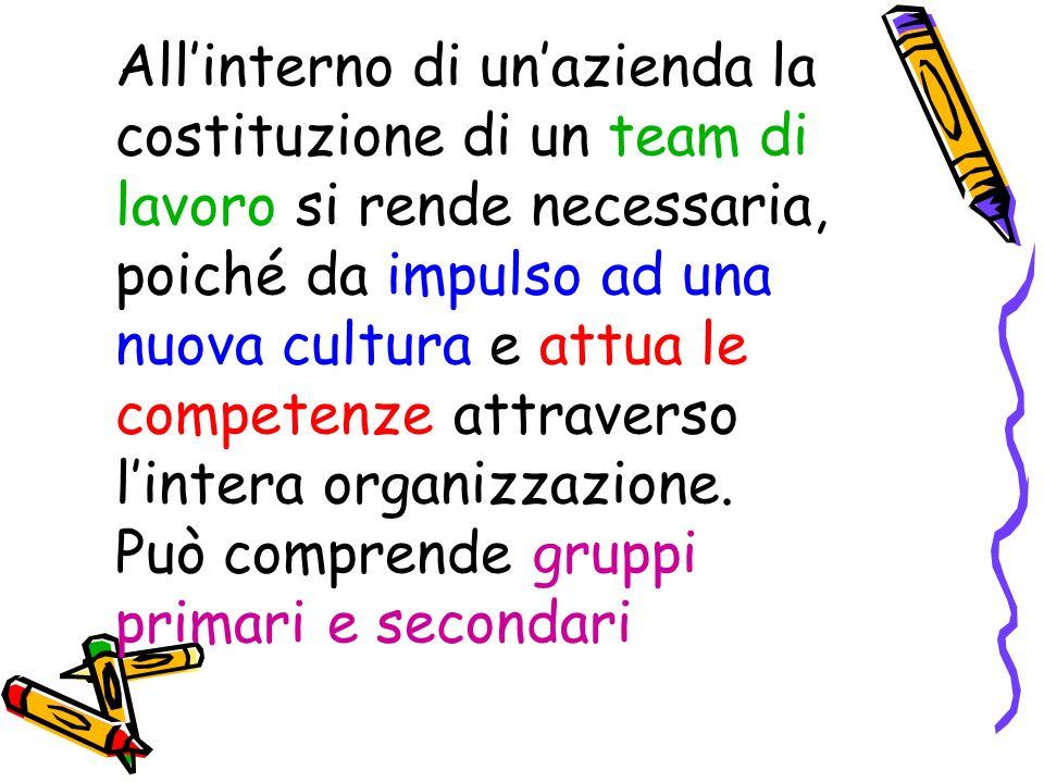 All'interno di un'azienda la costituzione di un team di lavoro si rende necessaria, poiché da impulso ad una nuova cultura e attua le competenze attraverso l'intera organizzazione.