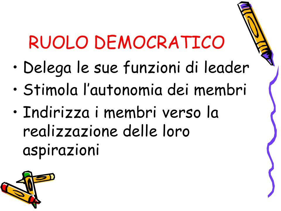 RUOLO DEMOCRATICO Delega le sue funzioni di leader