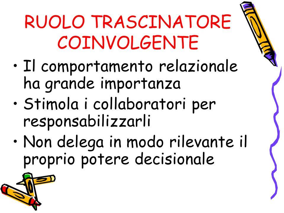 RUOLO TRASCINATORE COINVOLGENTE