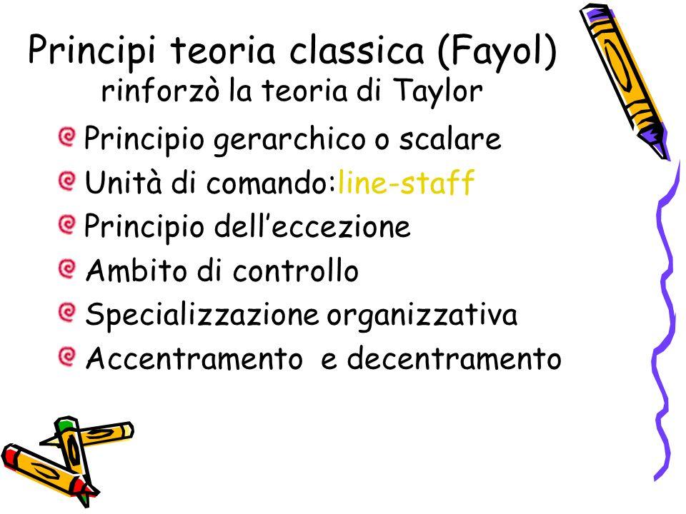 Principi teoria classica (Fayol) rinforzò la teoria di Taylor