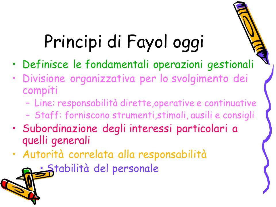 Principi di Fayol oggi Definisce le fondamentali operazioni gestionali