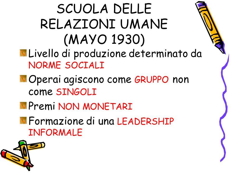 SCUOLA DELLE RELAZIONI UMANE (MAYO 1930)