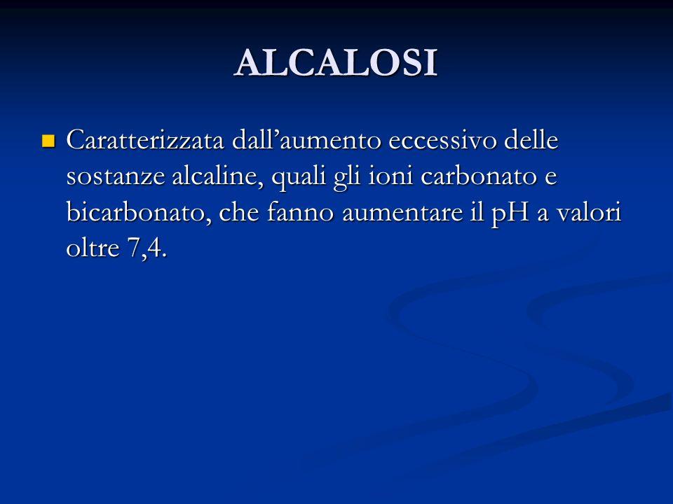ALCALOSI