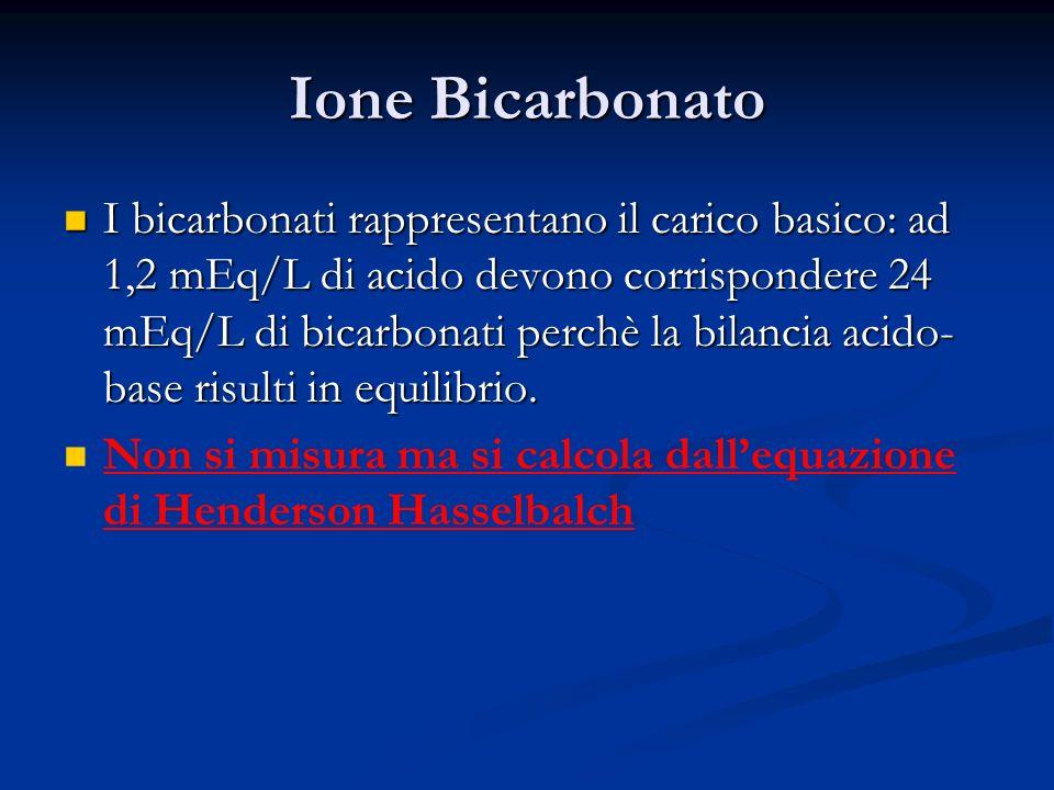 Ione Bicarbonato