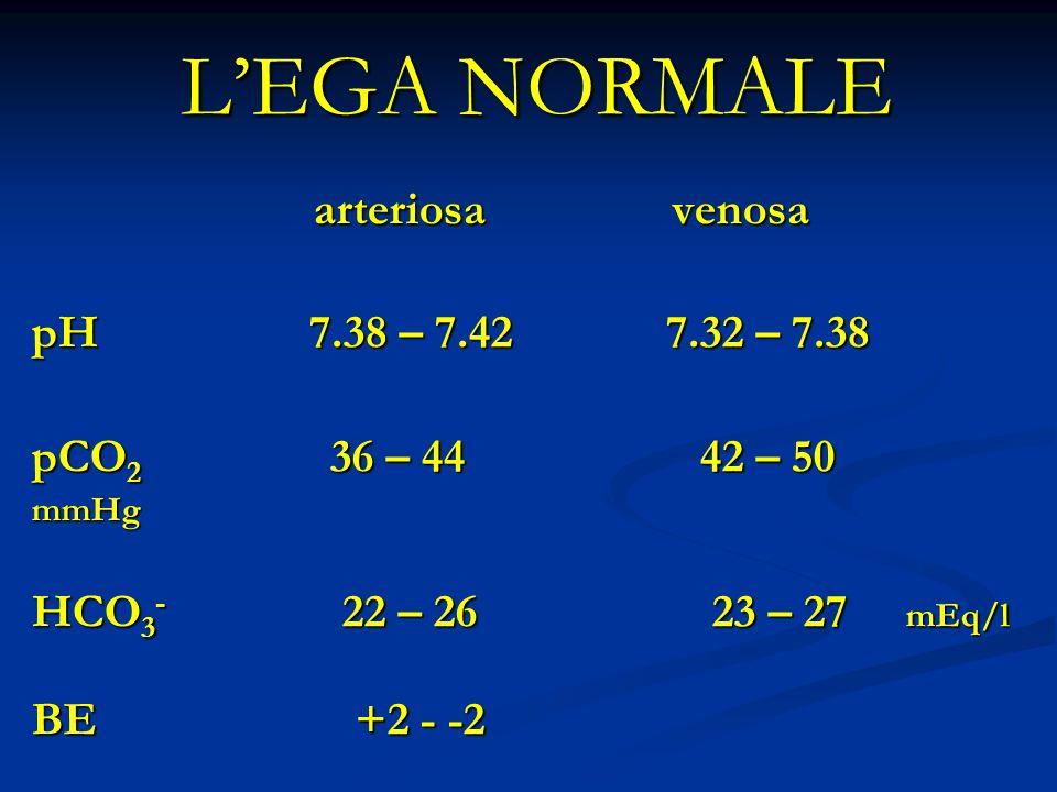 L'EGA NORMALE arteriosa venosa pH 7.38 – 7.42 7.32 – 7.38