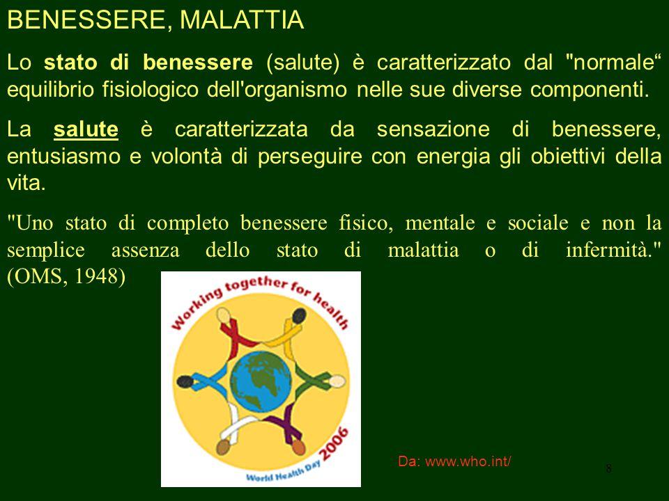 BENESSERE, MALATTIA Lo stato di benessere (salute) è caratterizzato dal normale equilibrio fisiologico dell organismo nelle sue diverse componenti.