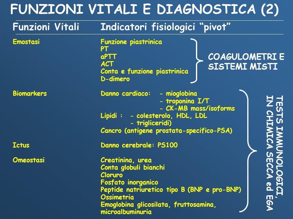 FUNZIONI VITALI E DIAGNOSTICA (2)