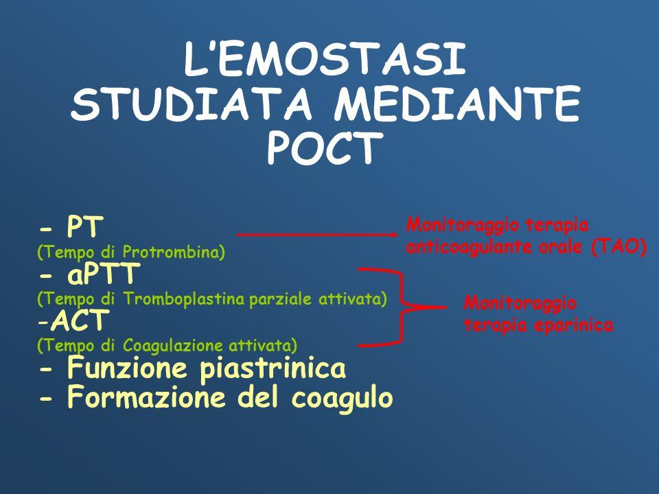 L'EMOSTASI STUDIATA MEDIANTE POCT