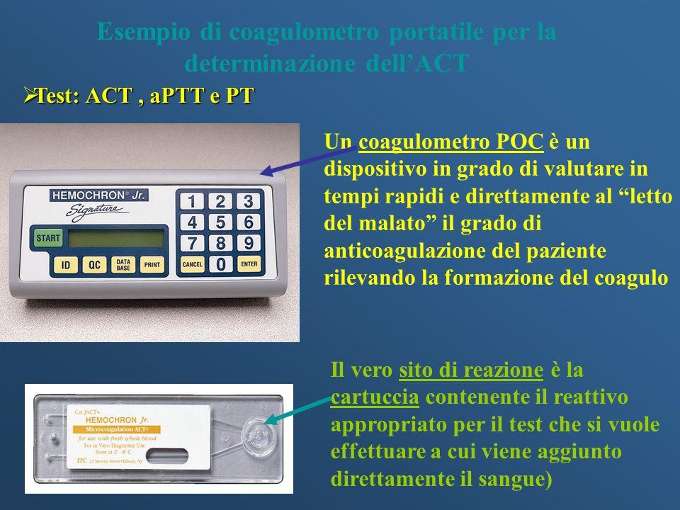 Esempio di coagulometro portatile per la determinazione dell'ACT