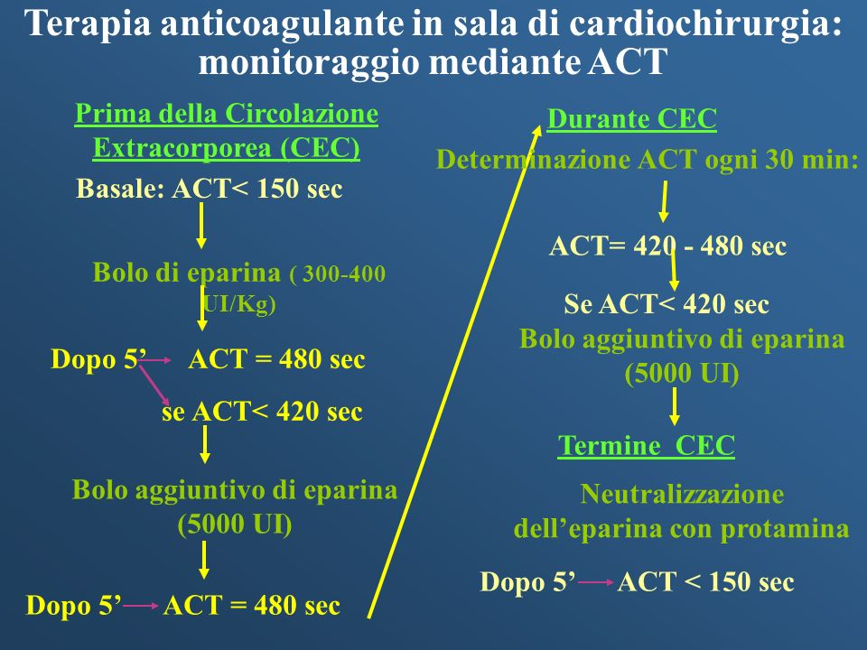 Terapia anticoagulante in sala di cardiochirurgia: