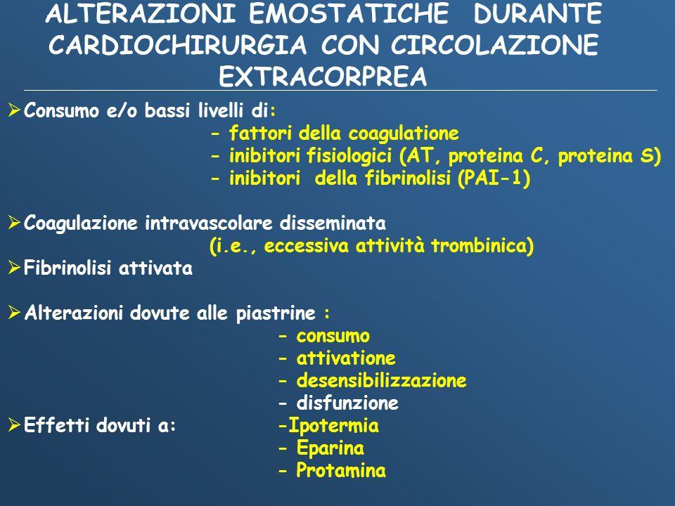 ALTERAZIONI EMOSTATICHE DURANTE CARDIOCHIRURGIA CON CIRCOLAZIONE EXTRACORPREA