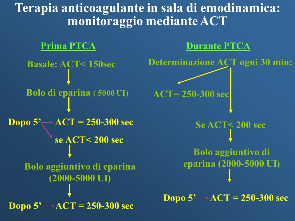 Terapia anticoagulante in sala di emodinamica: