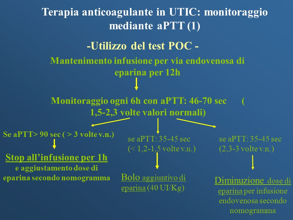 Terapia anticoagulante in UTIC: monitoraggio mediante aPTT (1)