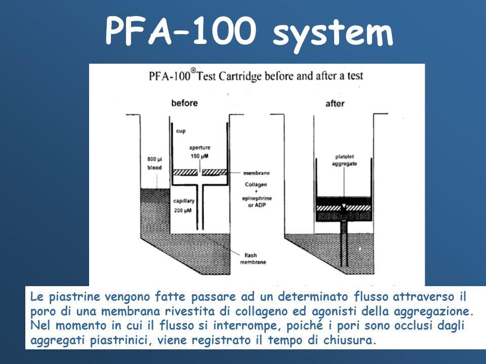 PFA–100 system La cartuccia prima e dopo il test