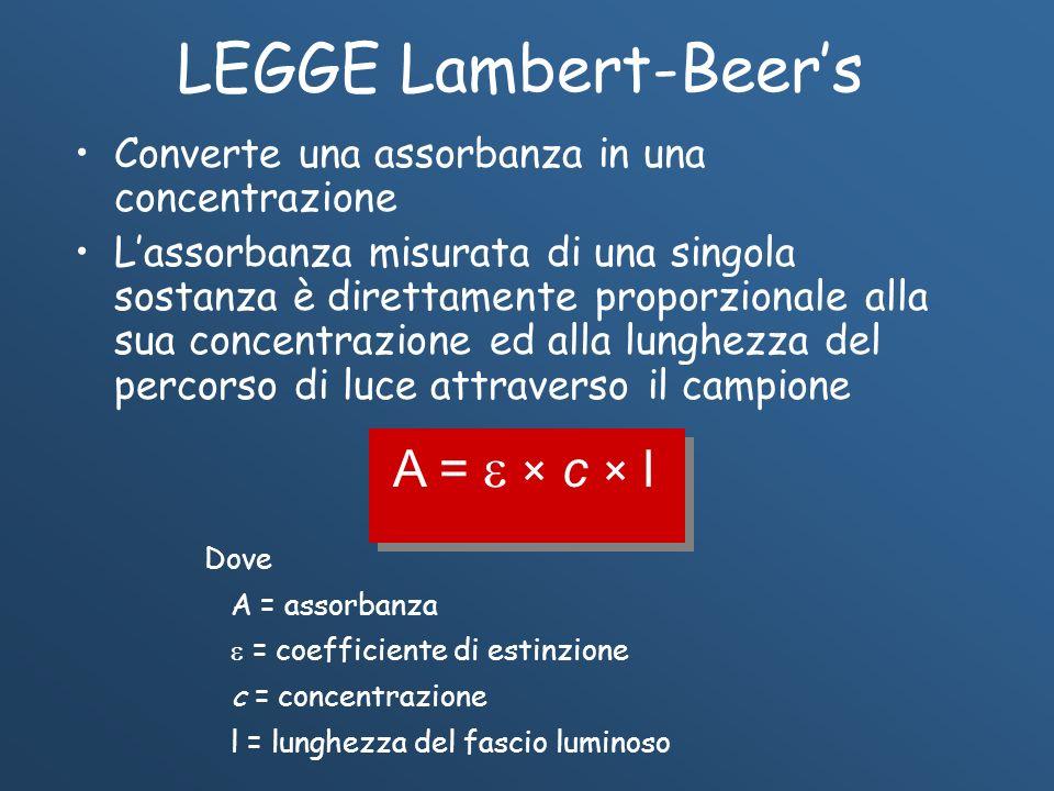 LEGGE Lambert-Beer's A =  × c × l