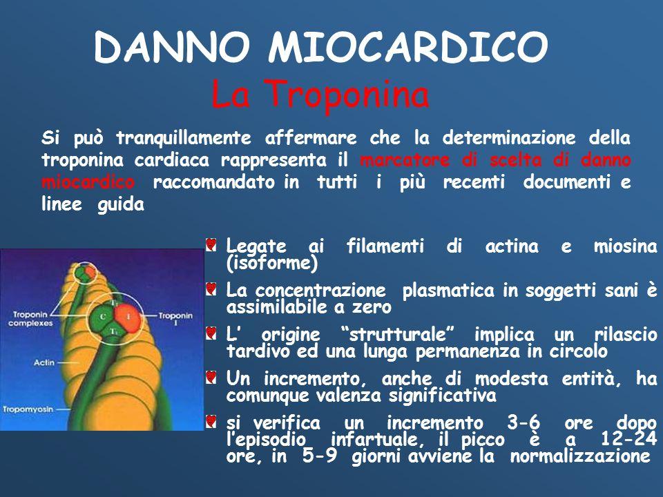 DANNO MIOCARDICO La Troponina