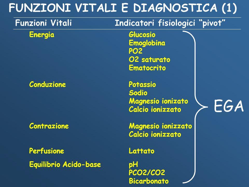 FUNZIONI VITALI E DIAGNOSTICA (1)
