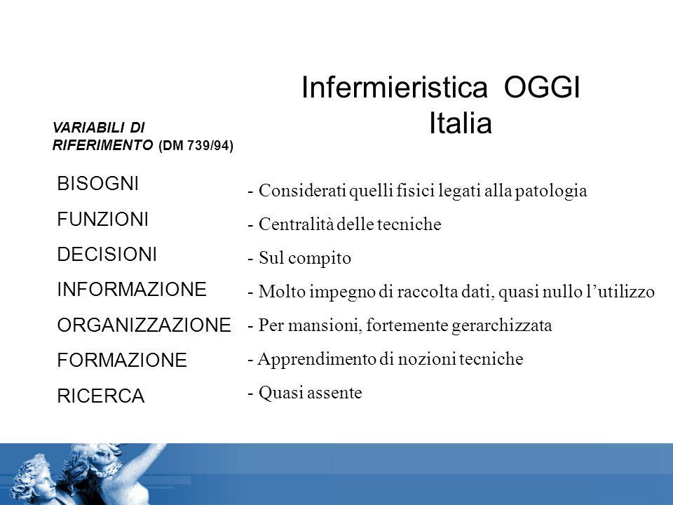 Infermieristica OGGI Italia