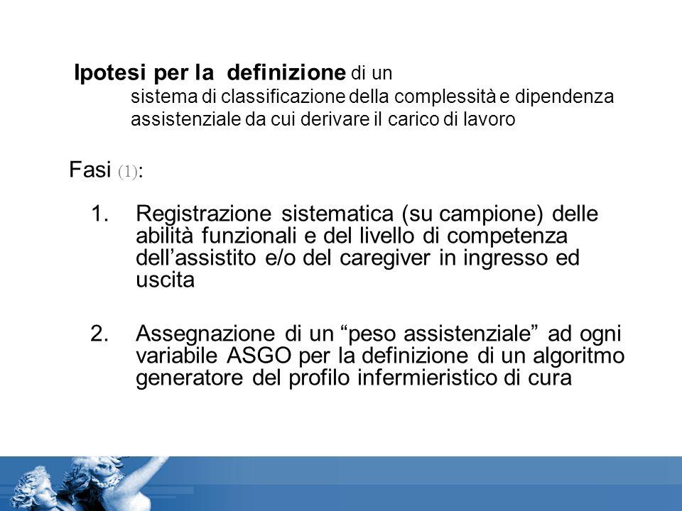 Ipotesi per la definizione di un sistema di classificazione della complessità e dipendenza assistenziale da cui derivare il carico di lavoro