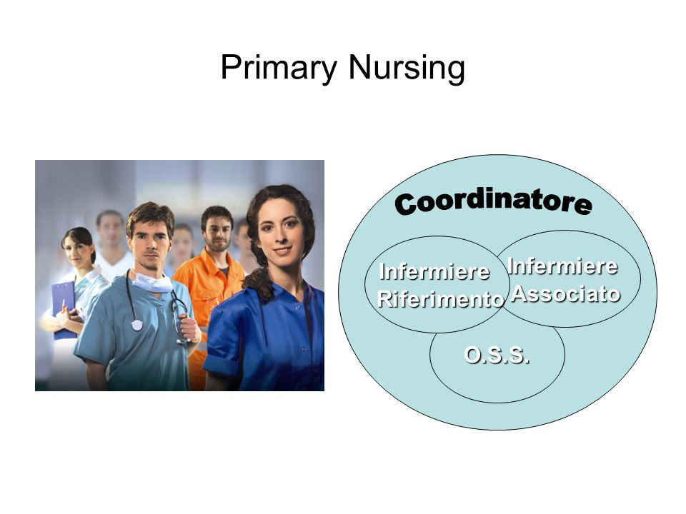 Primary Nursing Coordinatore Infermiere Infermiere Associato