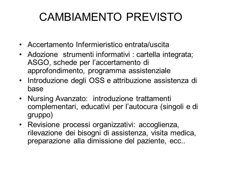 CAMBIAMENTO PREVISTO Accertamento Infermieristico entrata/uscita