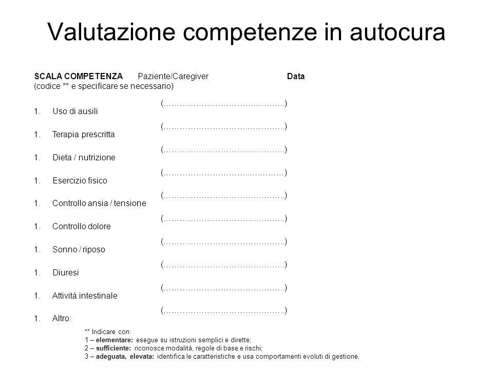 Valutazione competenze in autocura