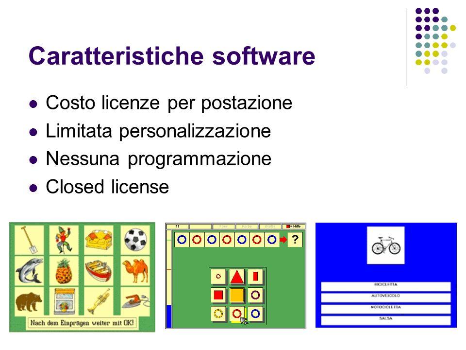 Caratteristiche software
