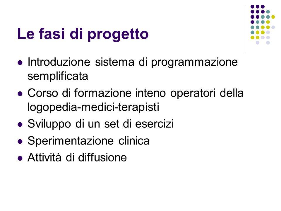 Le fasi di progettoIntroduzione sistema di programmazione semplificata. Corso di formazione inteno operatori della logopedia-medici-terapisti.