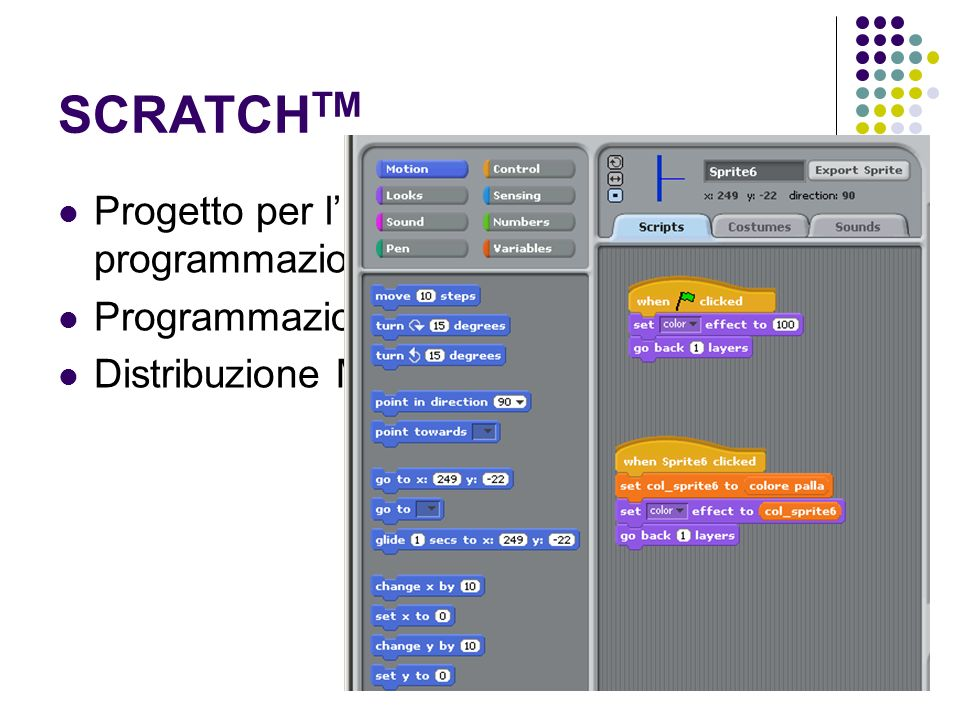 SCRATCHTM Progetto per l'introduzione alla programmazione