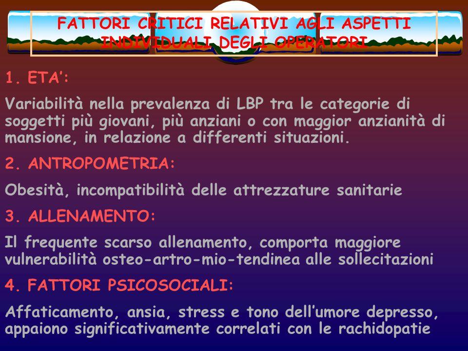 FATTORI CRITICI RELATIVI AGLI ASPETTI INDIVIDUALI DEGLI OPERATORI