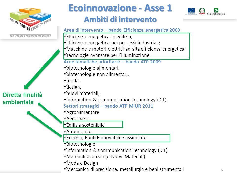 Ecoinnovazione - Asse 1 Ambiti di intervento