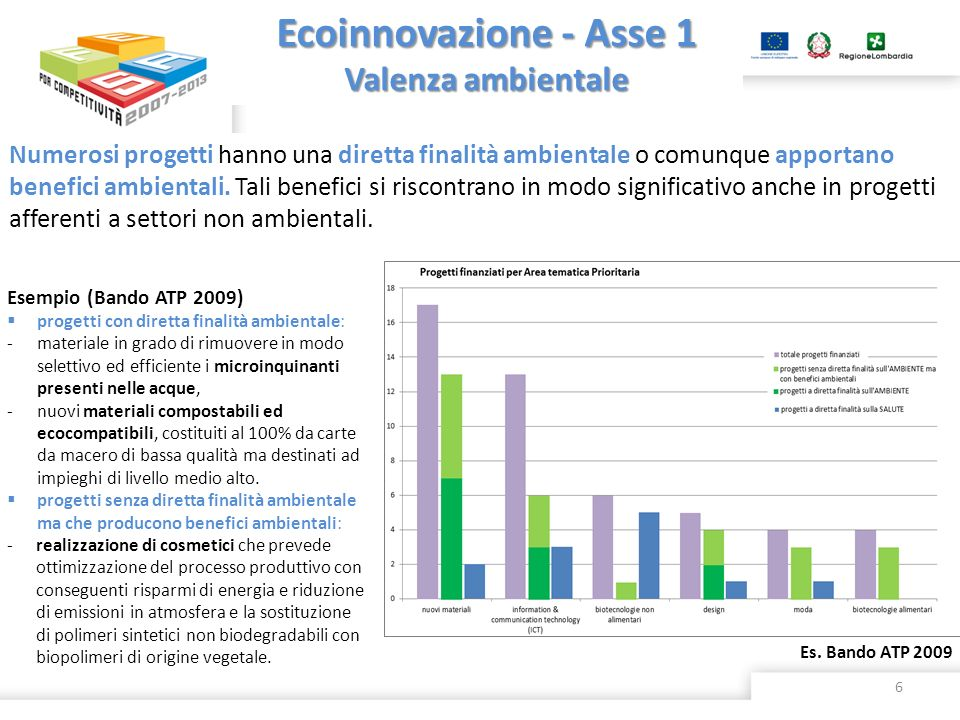 Ecoinnovazione - Asse 1 Valenza ambientale