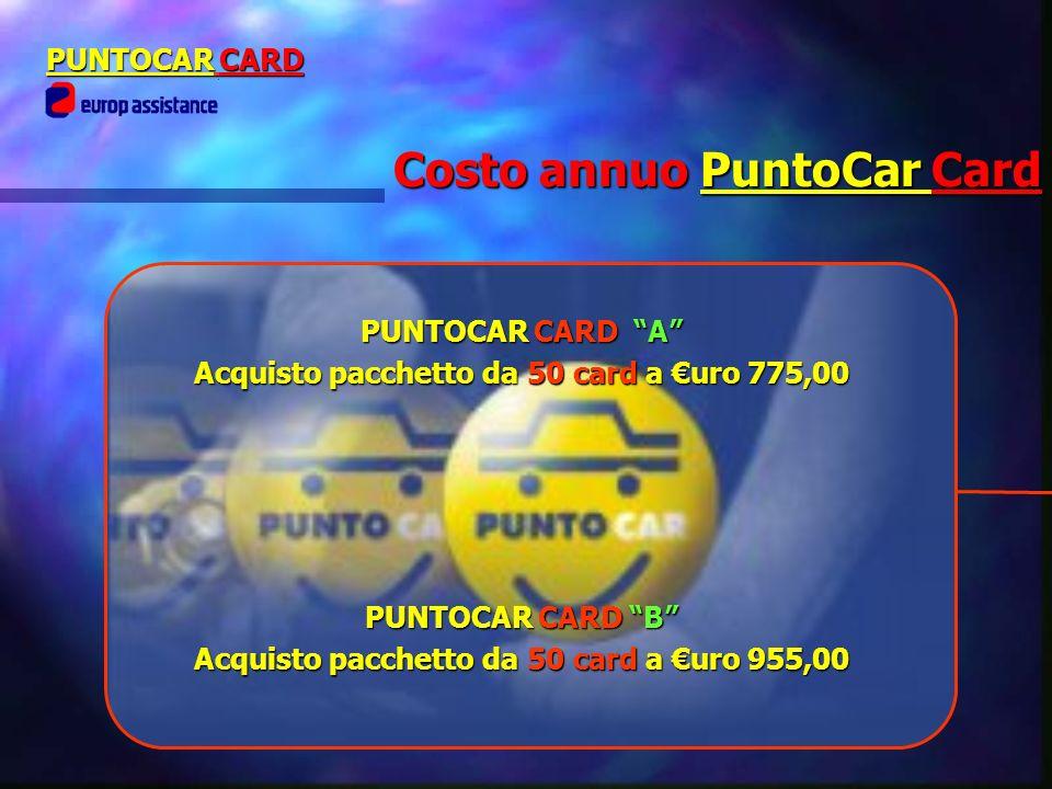 Costo annuo PuntoCar Card