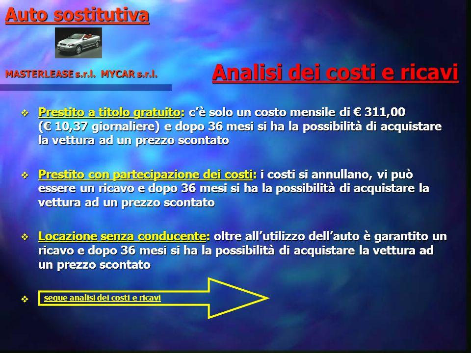 Analisi dei costi e ricavi