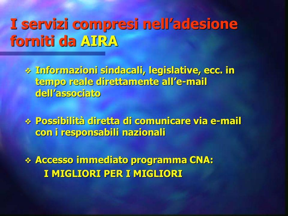 I servizi compresi nell'adesione forniti da AIRA