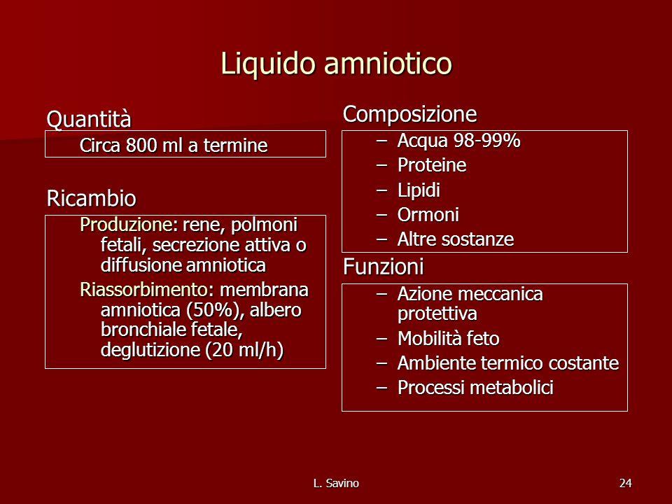 Liquido amniotico Composizione Quantità Ricambio Funzioni Acqua 98-99%