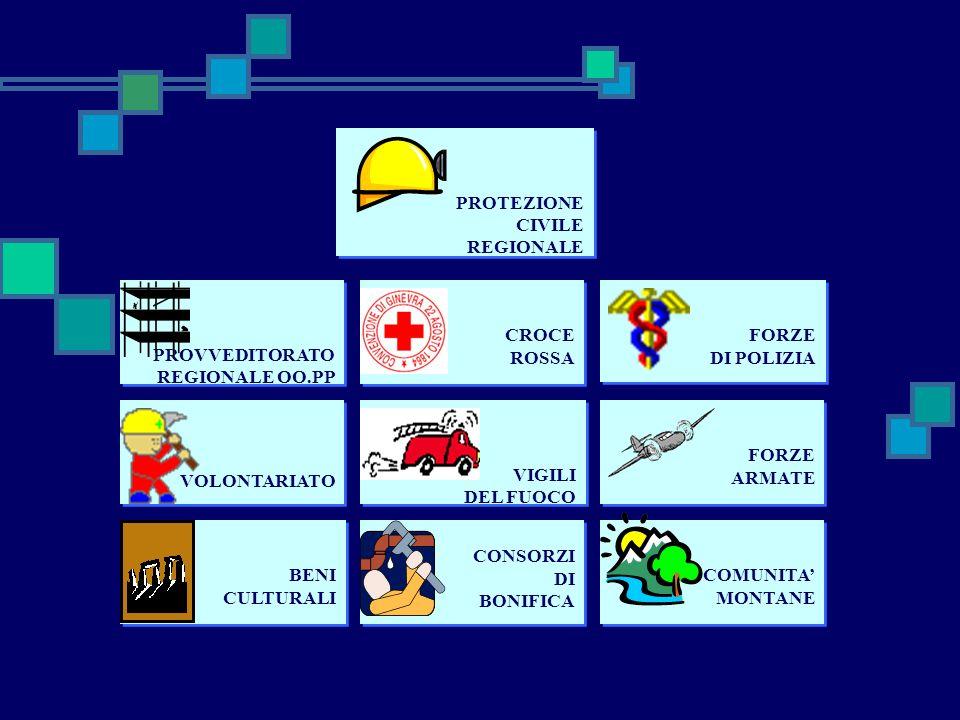 PROTEZIONE CIVILE. REGIONALE. PROVVEDITORATO. REGIONALE OO.PP. CROCE. ROSSA. FORZE. DI POLIZIA.