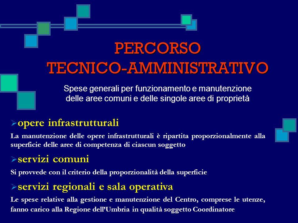 PERCORSO TECNICO-AMMINISTRATIVO