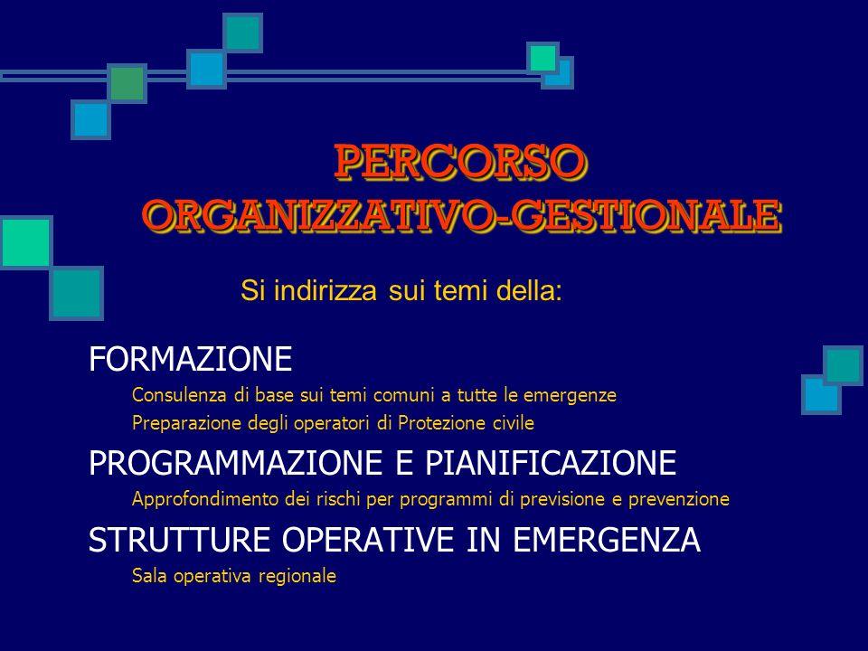 PERCORSO ORGANIZZATIVO-GESTIONALE