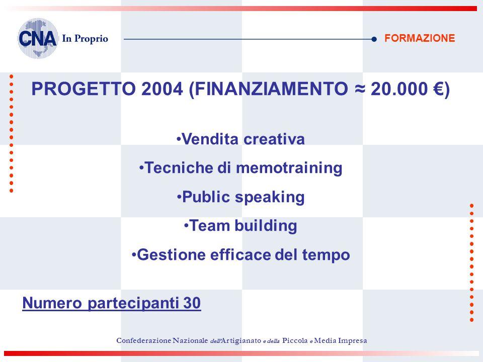PROGETTO 2004 (FINANZIAMENTO ≈ 20.000 €)