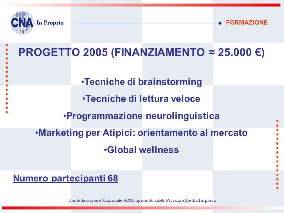 PROGETTO 2005 (FINANZIAMENTO ≈ 25.000 €)