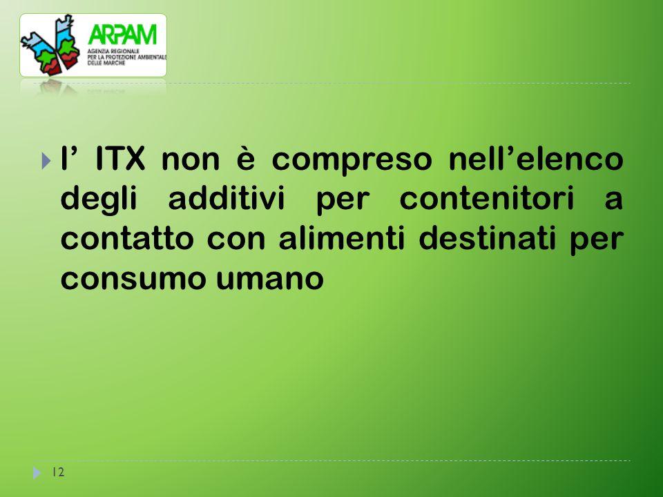 l' ITX non è compreso nell'elenco degli additivi per contenitori a contatto con alimenti destinati per consumo umano